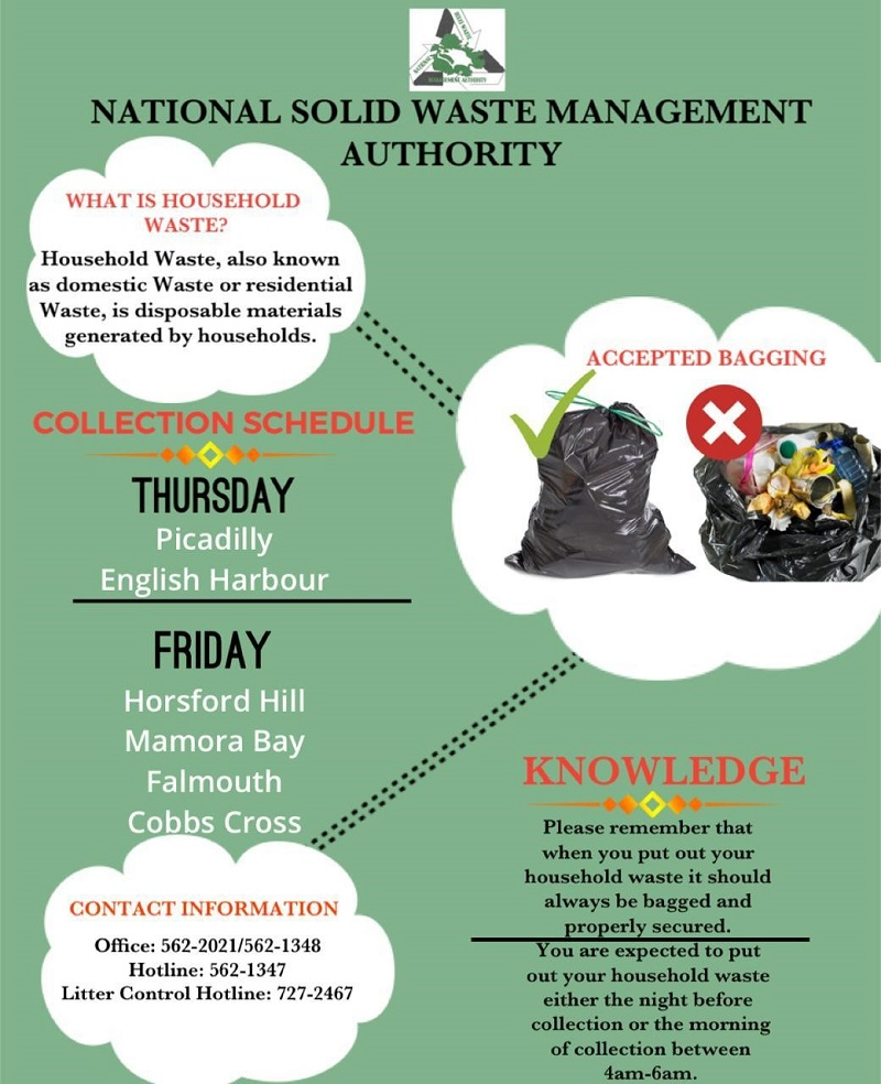National Parks Working with National Solid Waste